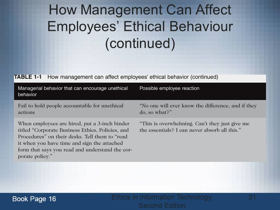Ethics in Information Technology, Second Edition 31 How Management Can Affect Employees Ethical Behaviour (continued) Book Page 16