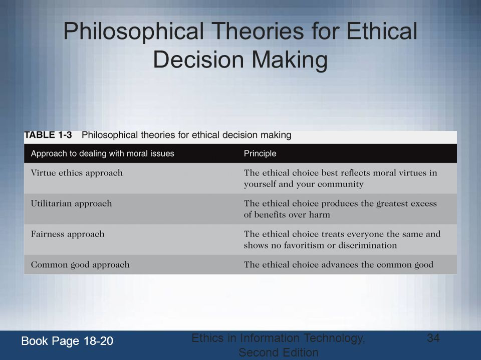 Ethics in Information Technology, Second Edition 34 Philosophical Theories for Ethical Decision Making Book Page 18-20