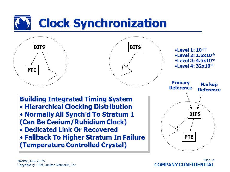 Slide 14 COMPANY CONFIDENTIAL NANOG, May 23-25 Copyright © 1999, Juniper Networks, Inc. Clock Synchronization Building Integrated Timing System Hierar
