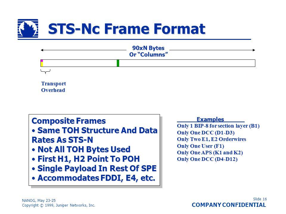 Slide 16 COMPANY CONFIDENTIAL NANOG, May 23-25 Copyright © 1999, Juniper Networks, Inc. STS-Nc Frame Format Composite Frames Same TOH Structure And Da