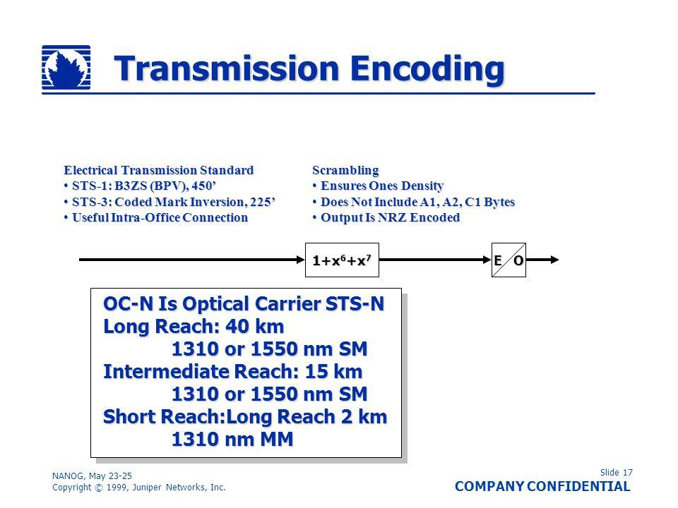 Slide 17 COMPANY CONFIDENTIAL NANOG, May 23-25 Copyright © 1999, Juniper Networks, Inc. Transmission Encoding OC-N Is Optical Carrier STS-N Long Reach