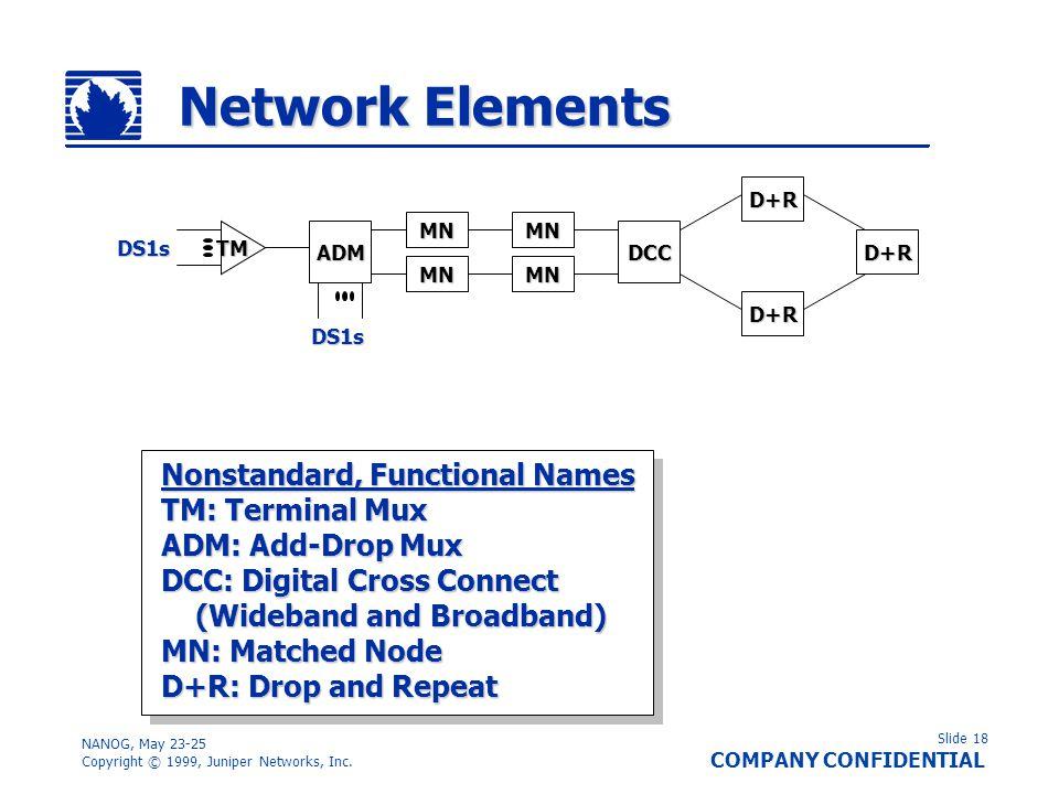 Slide 18 COMPANY CONFIDENTIAL NANOG, May 23-25 Copyright © 1999, Juniper Networks, Inc. Network Elements Nonstandard, Functional Names TM: Terminal Mu