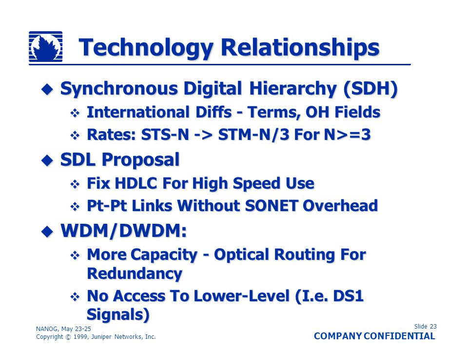 Slide 23 COMPANY CONFIDENTIAL NANOG, May 23-25 Copyright © 1999, Juniper Networks, Inc. Technology Relationships Synchronous Digital Hierarchy (SDH) S