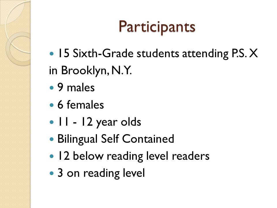 Instruments Consent forms: Principal, Teacher, Parent/Guardian Surveys: Students Demographics, Technology Tests: ELA Reading (multiple choice), Listening, Writing.