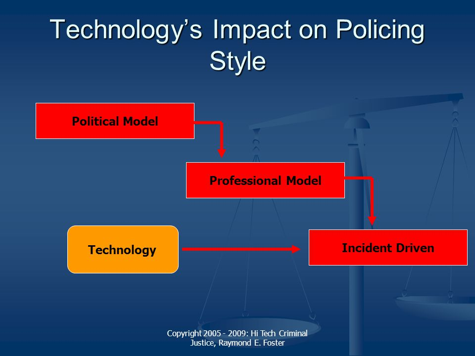 Copyright 2005 - 2009: Hi Tech Criminal Justice, Raymond E. Foster Technologys Impact on Policing Style Political Model Professional Model Incident Dr