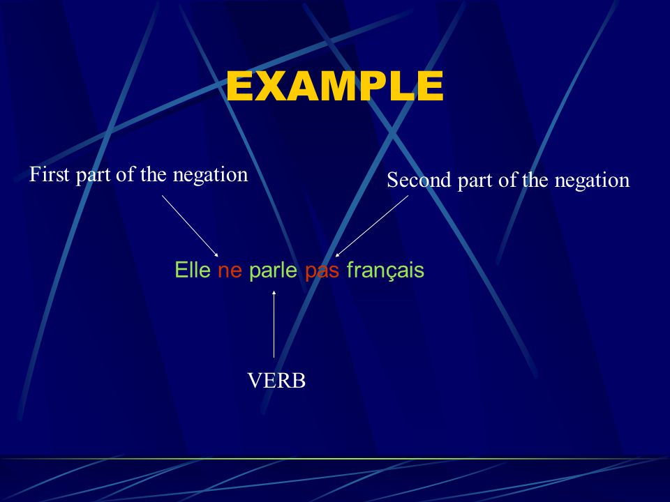 HOW TO DO IT The negative form of a verb is usually achieved by placing « ne » immediatey before the verb and the second part of the negative after the verb.