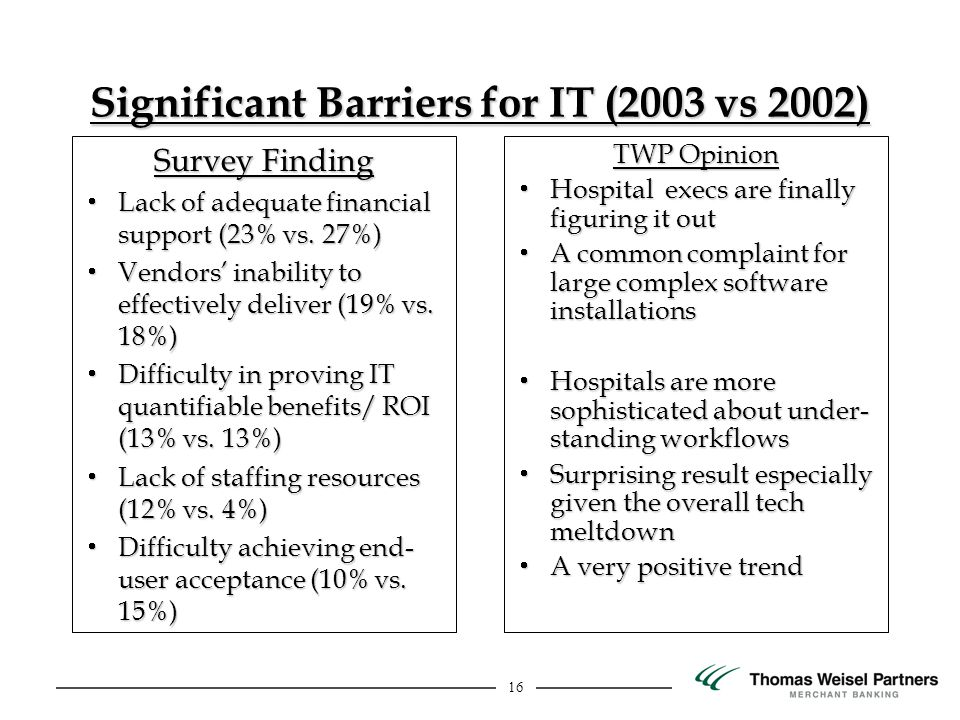 16 Significant Barriers for IT (2003 vs 2002) Survey Finding Lack of adequate financial support (23% vs.