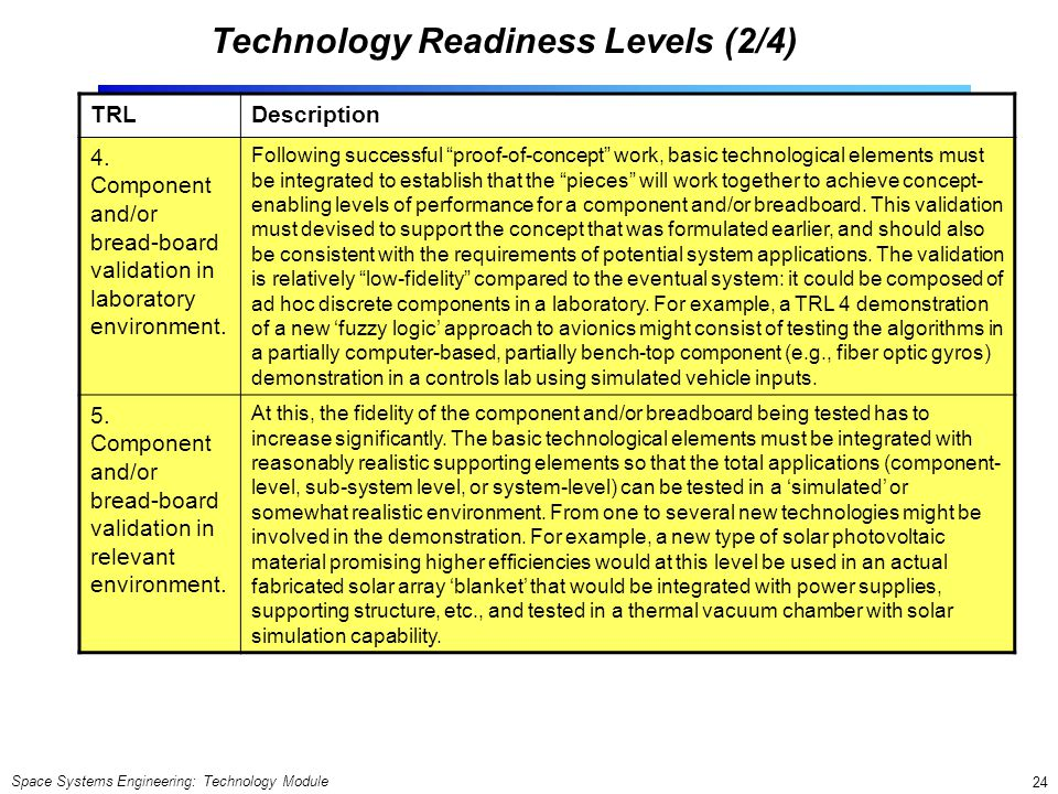 Space Systems Engineering: Technology Module 24 Technology Readiness Levels (2/4) TRLDescription 4.