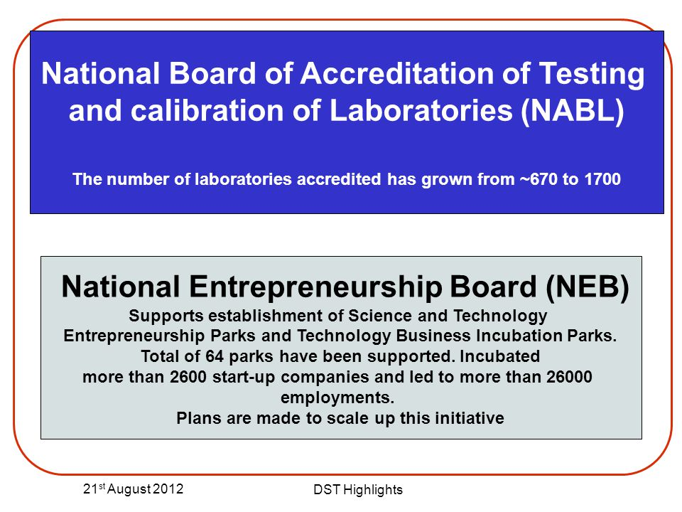 21 st August 2012 DST Highlights National Board of Accreditation of Testing and calibration of Laboratories (NABL) The number of laboratories accredit