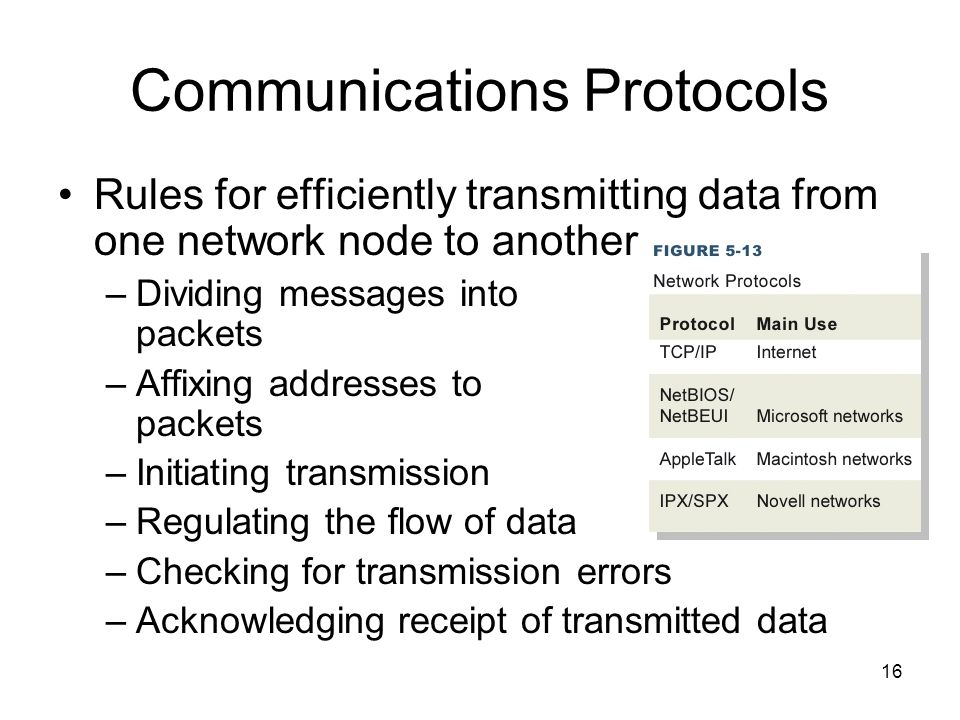 16 Communications Protocols Rules for efficiently transmitting data from one network node to another –Dividing messages into packets –Affixing address