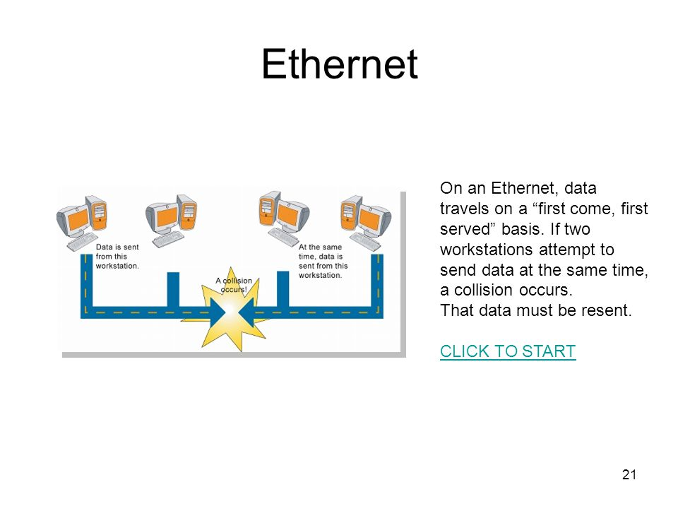 21 Ethernet On an Ethernet, data travels on a first come, first served basis. If two workstations attempt to send data at the same time, a collision o