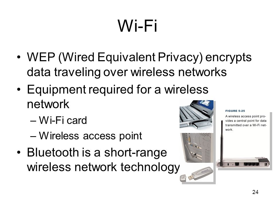 24 Wi-Fi WEP (Wired Equivalent Privacy) encrypts data traveling over wireless networks Equipment required for a wireless network –Wi-Fi card –Wireless