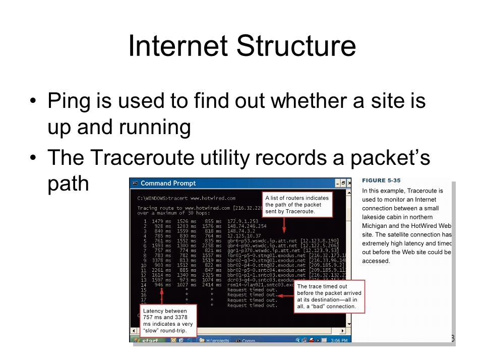 33 Internet Structure Ping is used to find out whether a site is up and running The Traceroute utility records a packets path