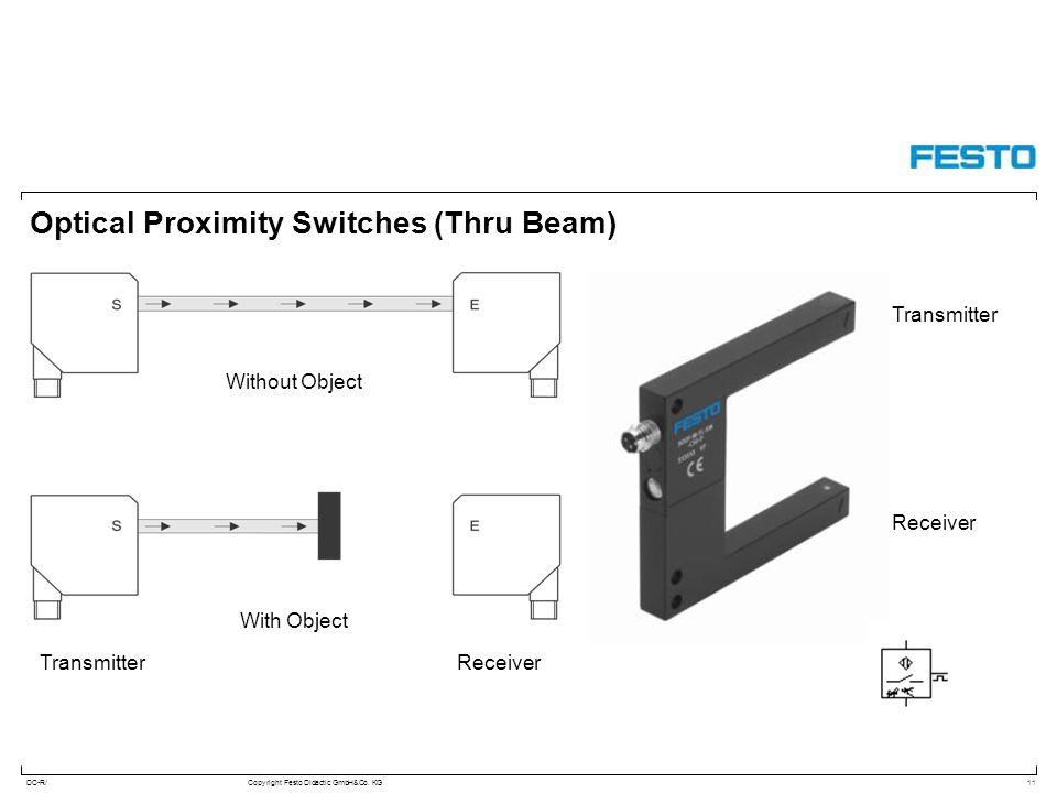 DC-R/Copyright Festo Didactic GmbH&Co. KG Optical Proximity Switches (Thru Beam) 11 Transmitter Receiver TransmitterReceiver Without Object With Objec