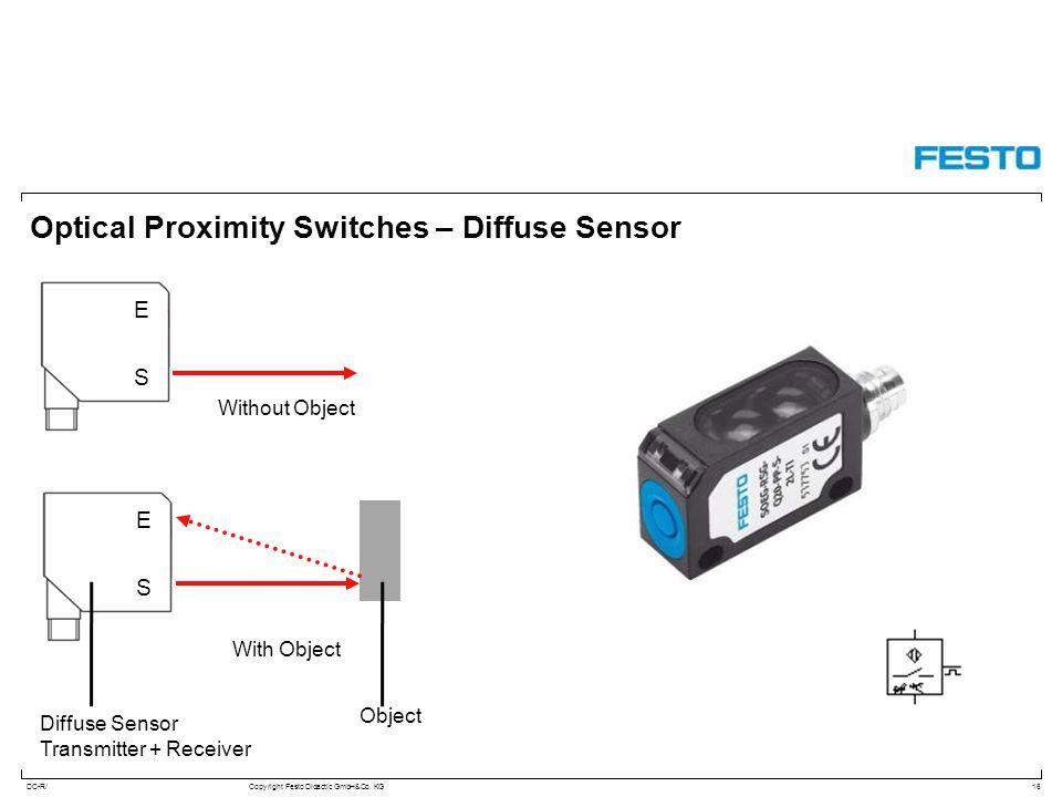 DC-R/Copyright Festo Didactic GmbH&Co. KG Optical Proximity Switches – Diffuse Sensor 16 S E S E Without Object With Object Object Diffuse Sensor Tran