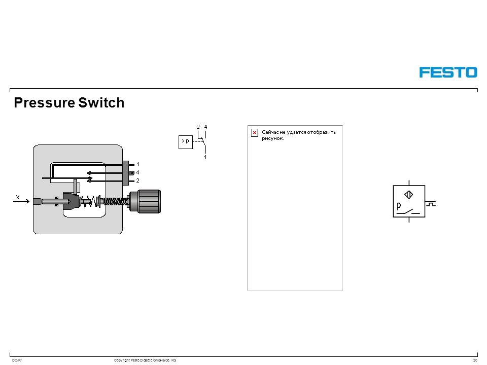 DC-R/Copyright Festo Didactic GmbH&Co. KG Pressure Switch 20