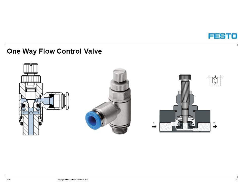 DC-R/Copyright Festo Didactic GmbH&Co. KG One Way Flow Control Valve 23