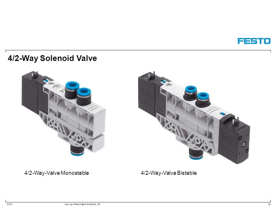 DC-R/Copyright Festo Didactic GmbH&Co. KG 4/2-Way Solenoid Valve 26 4/2-Way-Valve Monostable4/2-Way-Valve Bistable