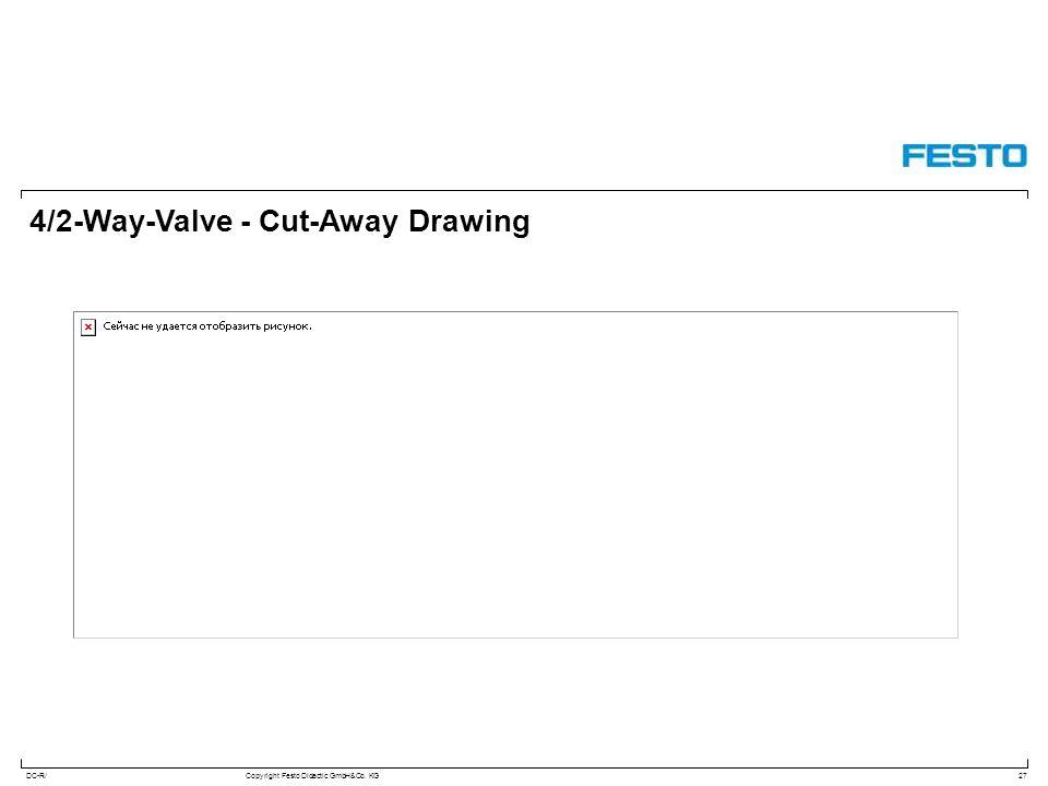 DC-R/Copyright Festo Didactic GmbH&Co. KG 4/2-Way-Valve - Cut-Away Drawing 27