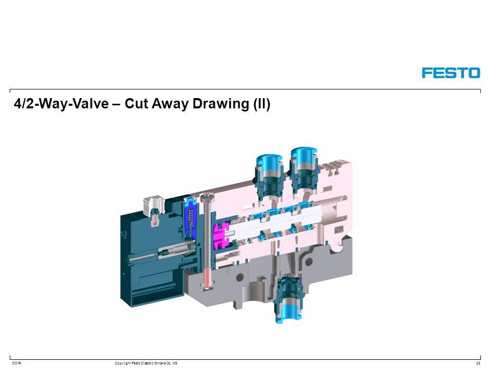 DC-R/Copyright Festo Didactic GmbH&Co. KG 4/2-Way-Valve – Cut Away Drawing (II) 28