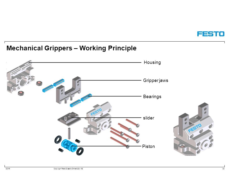 DC-R/Copyright Festo Didactic GmbH&Co. KG Mechanical Grippers – Working Principle 30 Housing Gripper jaws slider Piston Bearings