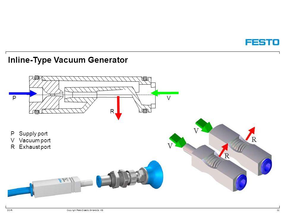 DC-R/Copyright Festo Didactic GmbH&Co. KG Inline-Type Vacuum Generator 32 PSupply port VVacuum port RExhaust port P R V