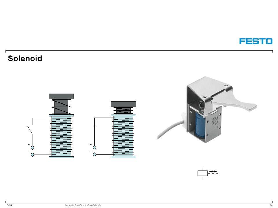 DC-R/Copyright Festo Didactic GmbH&Co. KG Solenoid 36