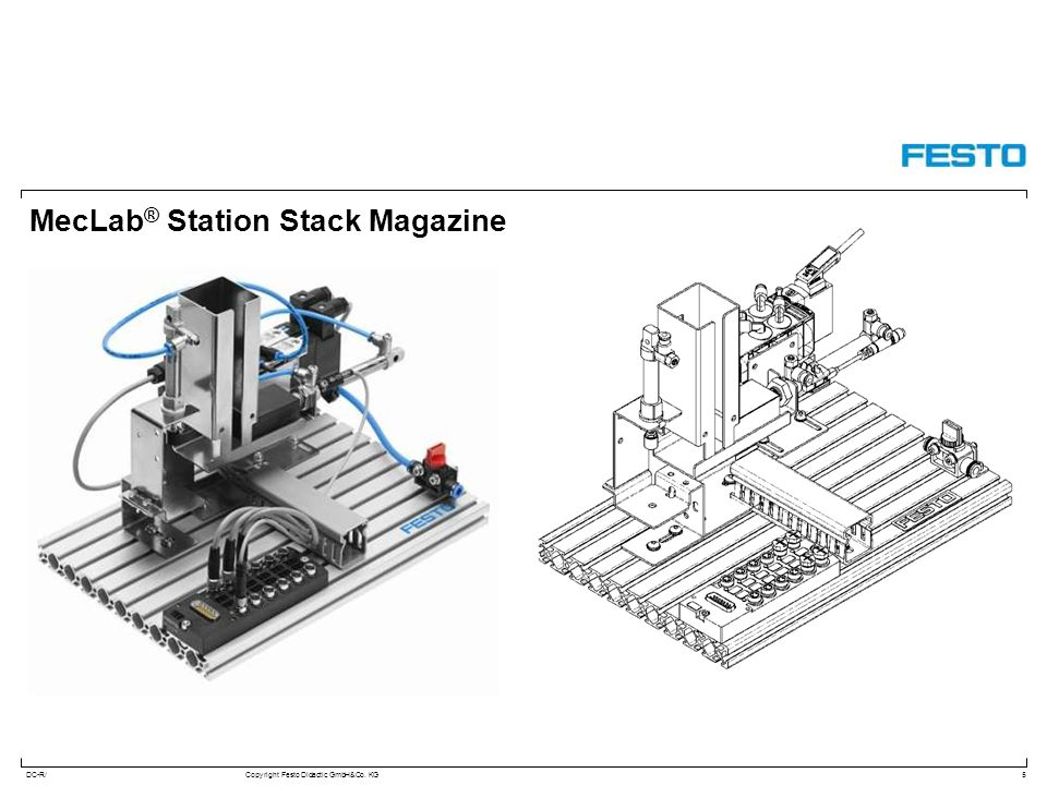 DC-R/Copyright Festo Didactic GmbH&Co. KG MecLab ® Station Stack Magazine 5