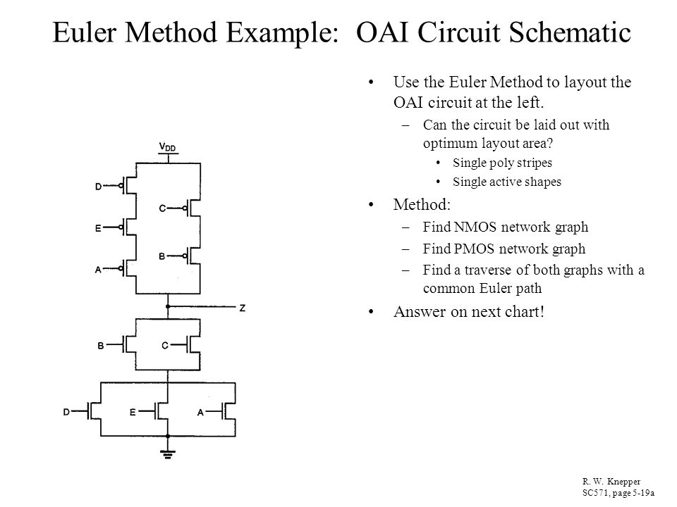 Euler Method Example: OAI Circuit Schematic Use the Euler Method to layout the OAI circuit at the left. –Can the circuit be laid out with optimum layo