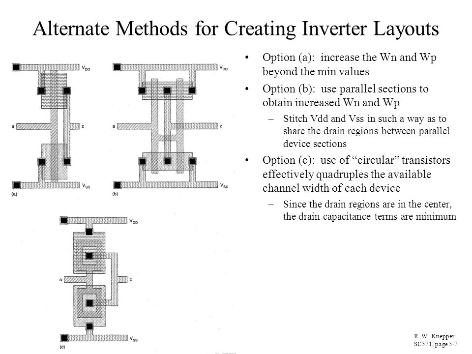 Automated Approach to CMOS Gate Layout Place inputs as vertical poly stripes Place Vdd and Vss as horizontal stripes Group transistors within stripes to allow maximum source/drain connection Allow poly columns to interchange in necessary to improve stripe wireability Place device groups in rows Wire up the circuit by using vertical diffusions for connections and manhattan metal routing (both horizontal and vertical) R.