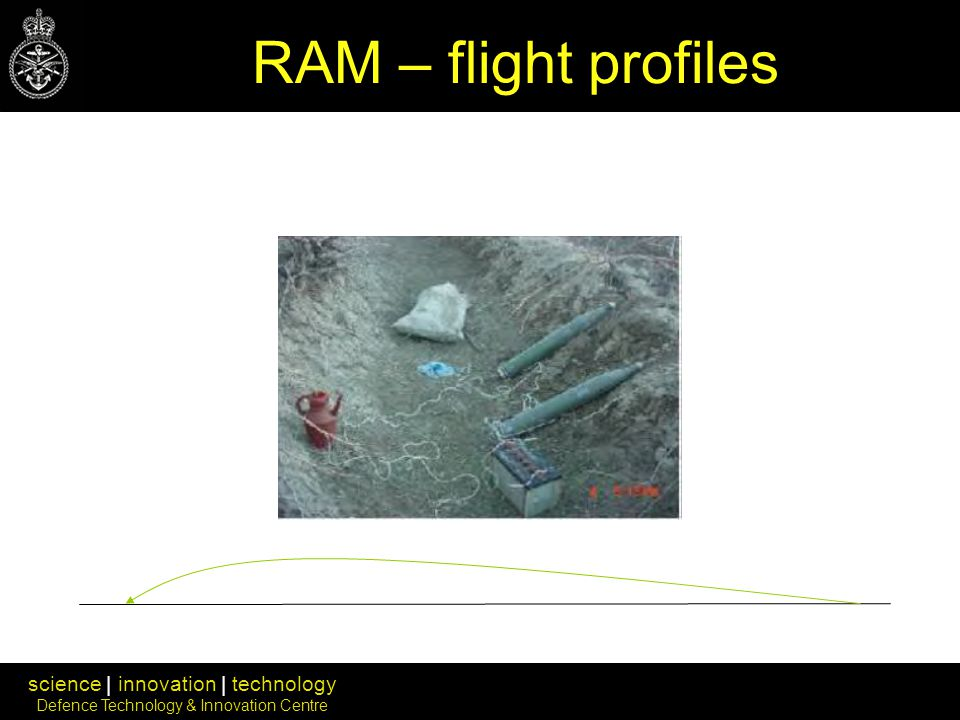 science | innovation | technology Defence Technology & Innovation Centre RAM – flight profiles