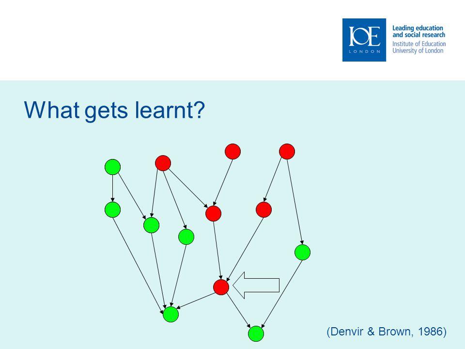 What gets learnt (Denvir & Brown, 1986)