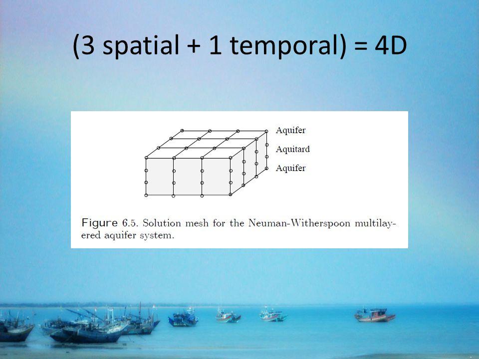 (3 spatial + 1 temporal) = 4D