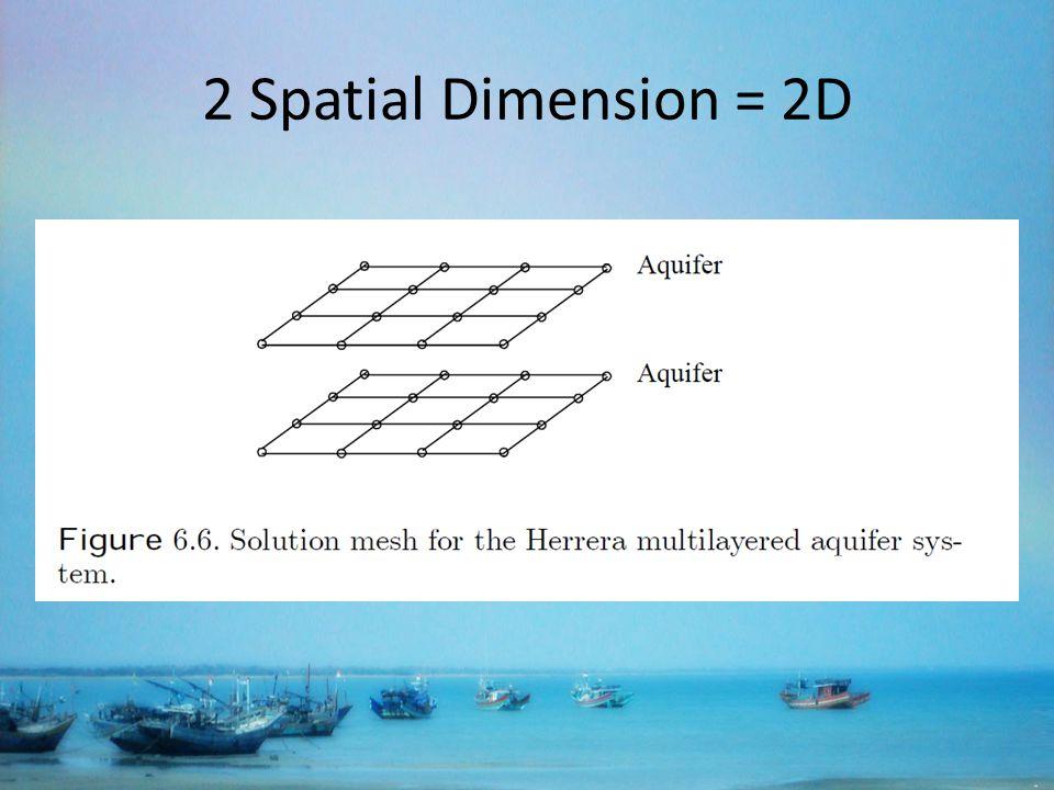 2 Spatial Dimension = 2D