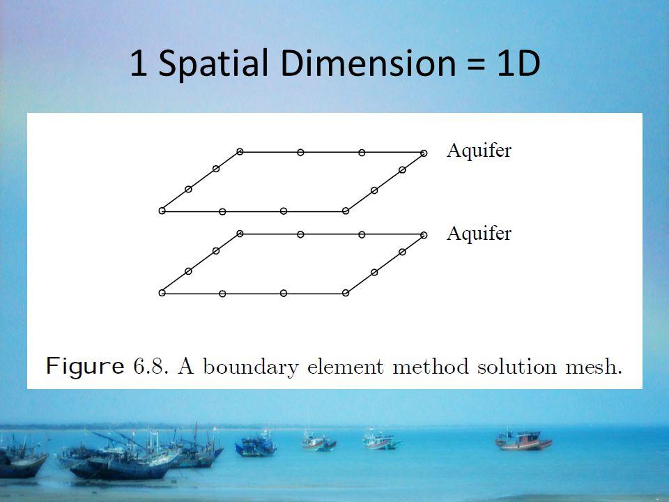 1 Spatial Dimension = 1D