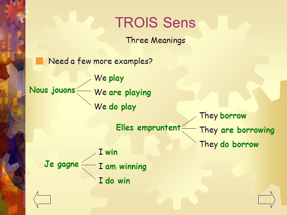 TROIS Sens Three Meanings For example, lets conjugate: voyager Je voyage Nous voyageons Tu voyages Vous voyagez Il/Elle voyage Ils/Elles voyagent Je v