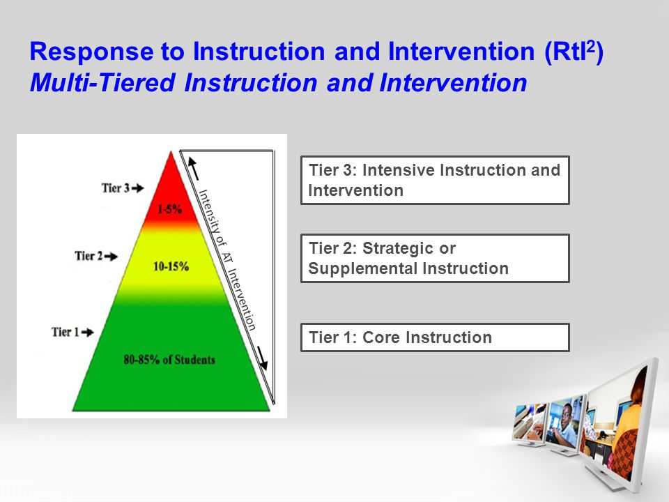 Response to Instruction and Intervention (RtI 2 ) Multi-Tiered Instruction and Intervention Tier 3: Intensive Instruction and Intervention Tier 2: Strategic or Supplemental Instruction Tier 1: Core Instruction