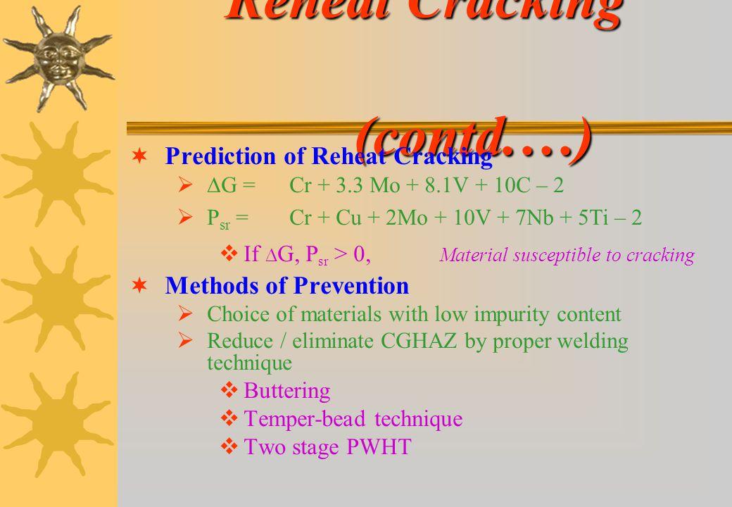Reheat Cracks Cra ck