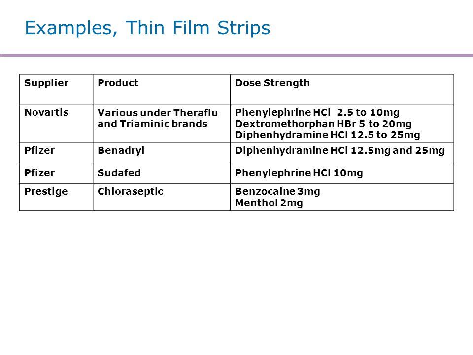 Examples, Thin Film Strips SupplierProductDose Strength NovartisVarious under Theraflu and Triaminic brands Phenylephrine HCl 2.5 to 10mg Dextromethor