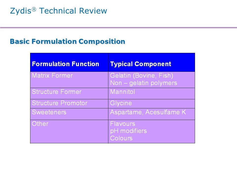 Zydis ® Technical Review Basic Formulation Composition