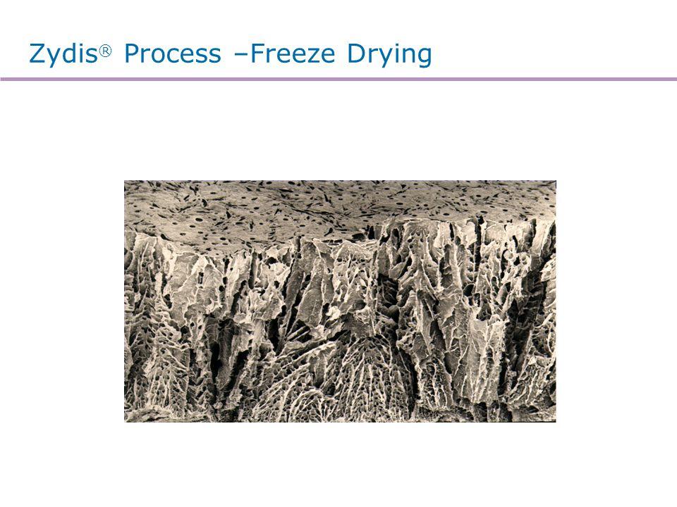 Zydis ® Process –Freeze Drying