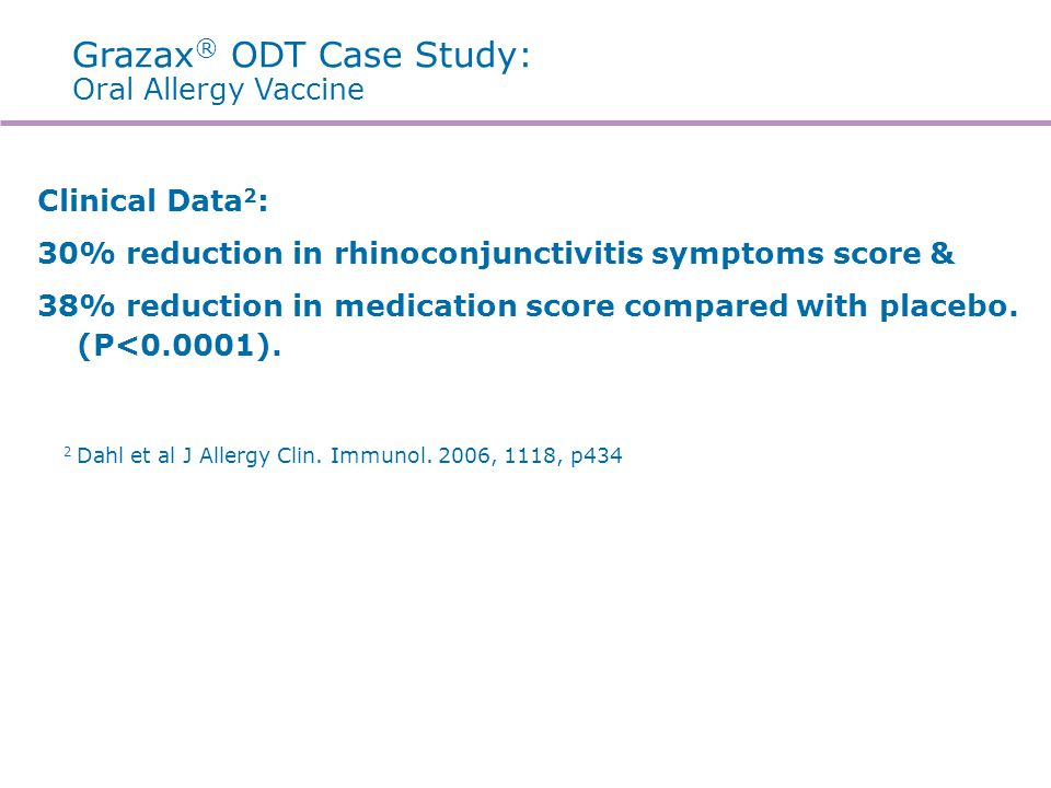 Clinical Data 2 : 30% reduction in rhinoconjunctivitis symptoms score & 38% reduction in medication score compared with placebo. (P<0.0001). 2 Dahl et