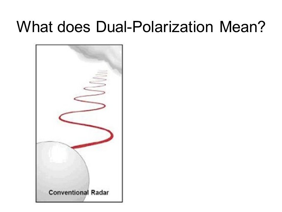 What does Dual-Polarization Mean