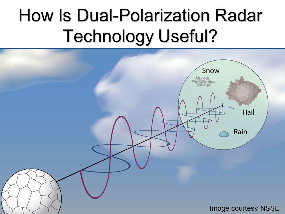 How Is Dual-Polarization Radar Technology Useful Image courtesy NSSL