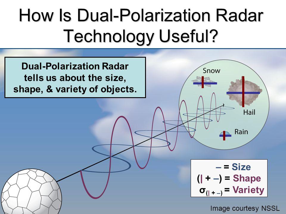 How Is Dual-Polarization Radar Technology Useful.