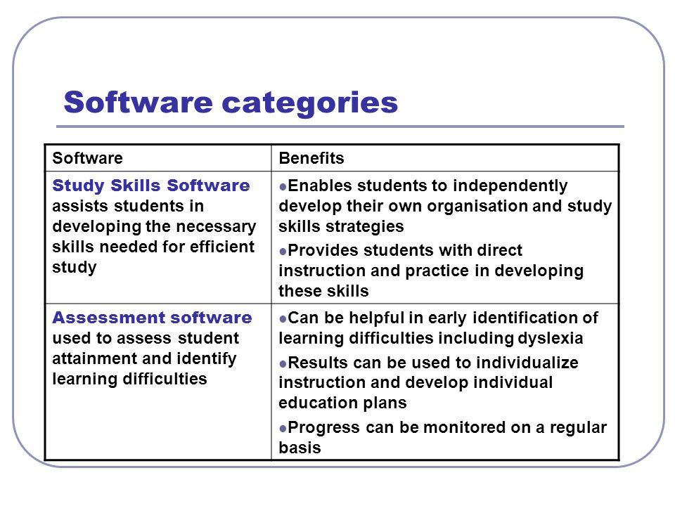 Software categories SoftwareBenefits Study Skills Software assists students in developing the necessary skills needed for efficient study Enables stud