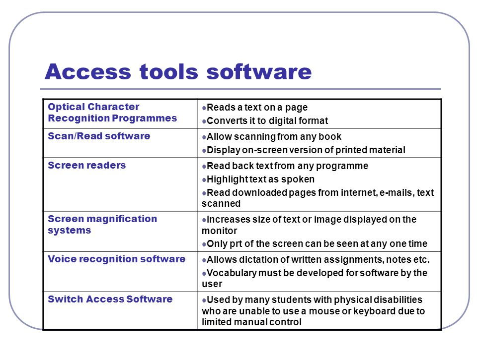 Access tools software Optical Character Recognition Programmes Reads a text on a page Converts it to digital format Scan/Read software Allow scanning