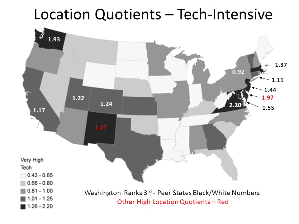 1.93 1.17 1.22 1.24 0.92 1.37 1.11 1.44 1.97 1.55 2.20 Washington Ranks 3 rd - Peer States Black/White Numbers Other High Location Quotients – Red 1.27 Location Quotients – Tech-Intensive