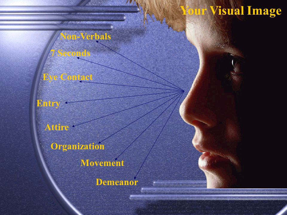 7 Seconds Eye Contact Entry Non-Verbals Your Visual Image Attire Organization Movement Demeanor