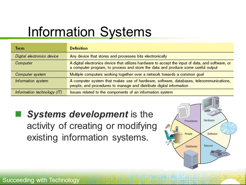 Succeeding with Technology Information Systems Systems development is the activity of creating or modifying existing information systems.